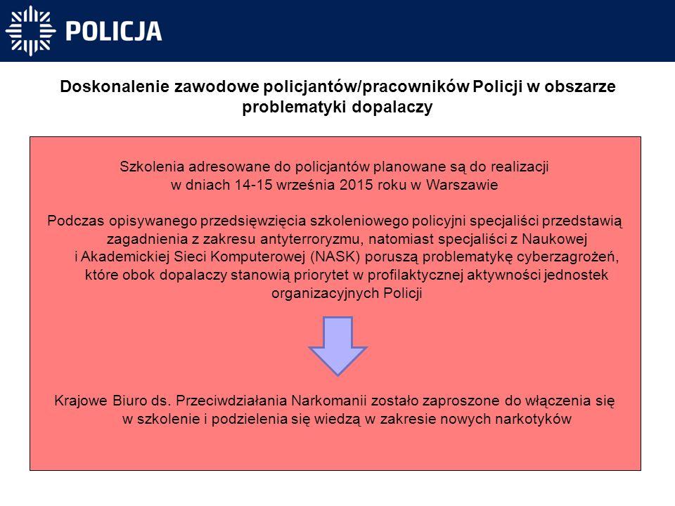 Doskonalenie zawodowe policjantów/pracowników Policji w obszarze problematyki dopalaczy