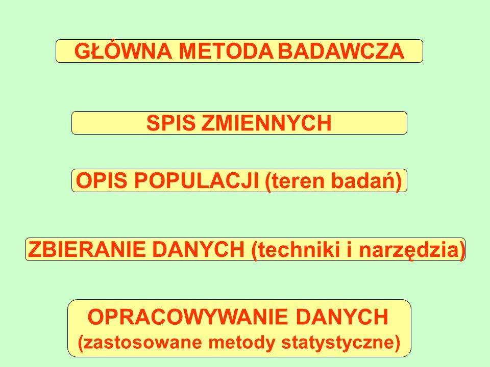 GŁÓWNA METODA BADAWCZA SPIS ZMIENNYCH OPIS POPULACJI (teren badań)