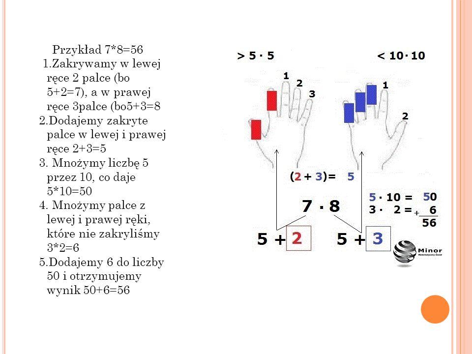 Przykład 7*8=56 1.Zakrywamy w lewej ręce 2 palce (bo 5+2=7), a w prawej ręce 3palce (bo5+3=8. 2.Dodajemy zakryte palce w lewej i prawej ręce 2+3=5.