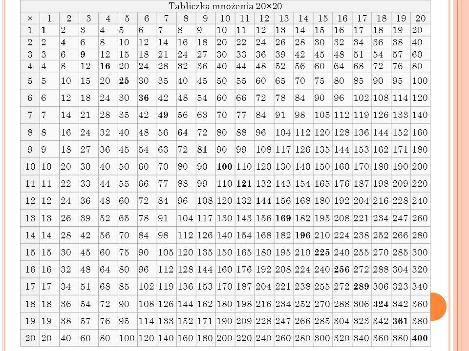 Tabliczka mnożenia 20×20 × 1. 2. 3. 4. 5. 6. 7. 8. 9. 10. 11. 12. 13. 14. 15. 16. 17.