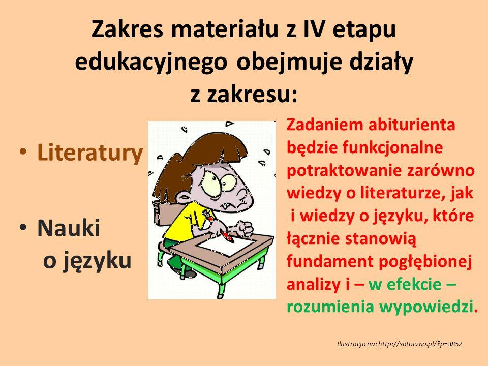 Zakres materiału z IV etapu edukacyjnego obejmuje działy z zakresu: