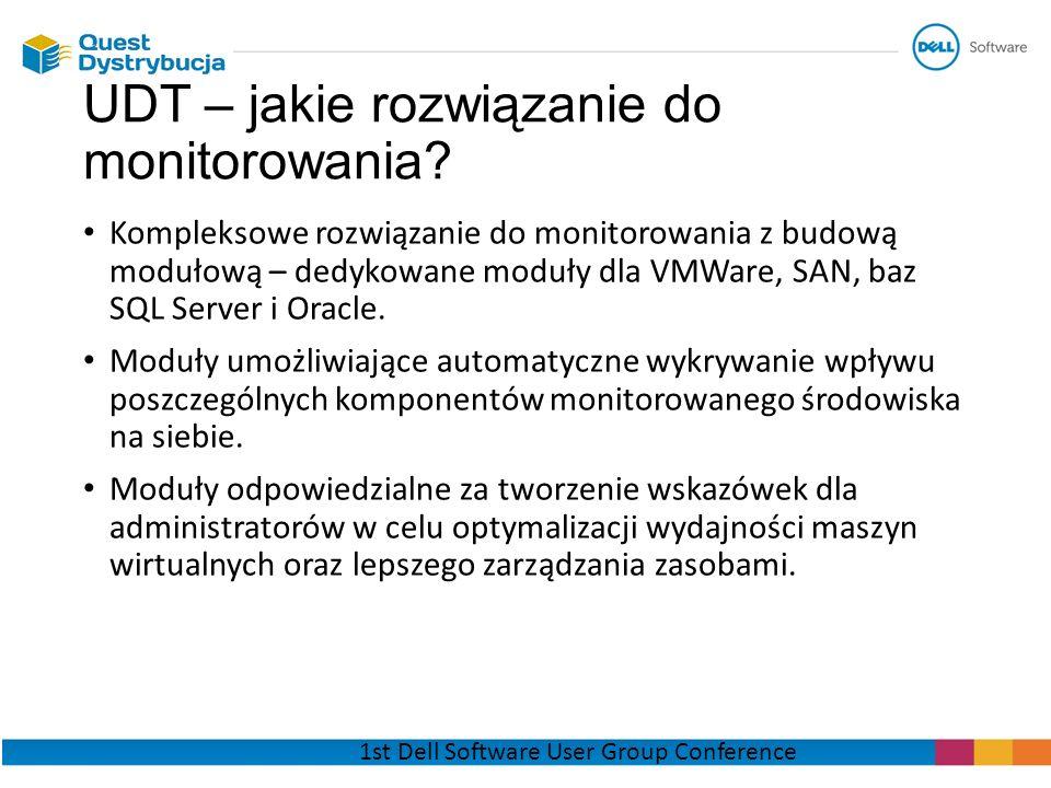 UDT – jakie rozwiązanie do monitorowania