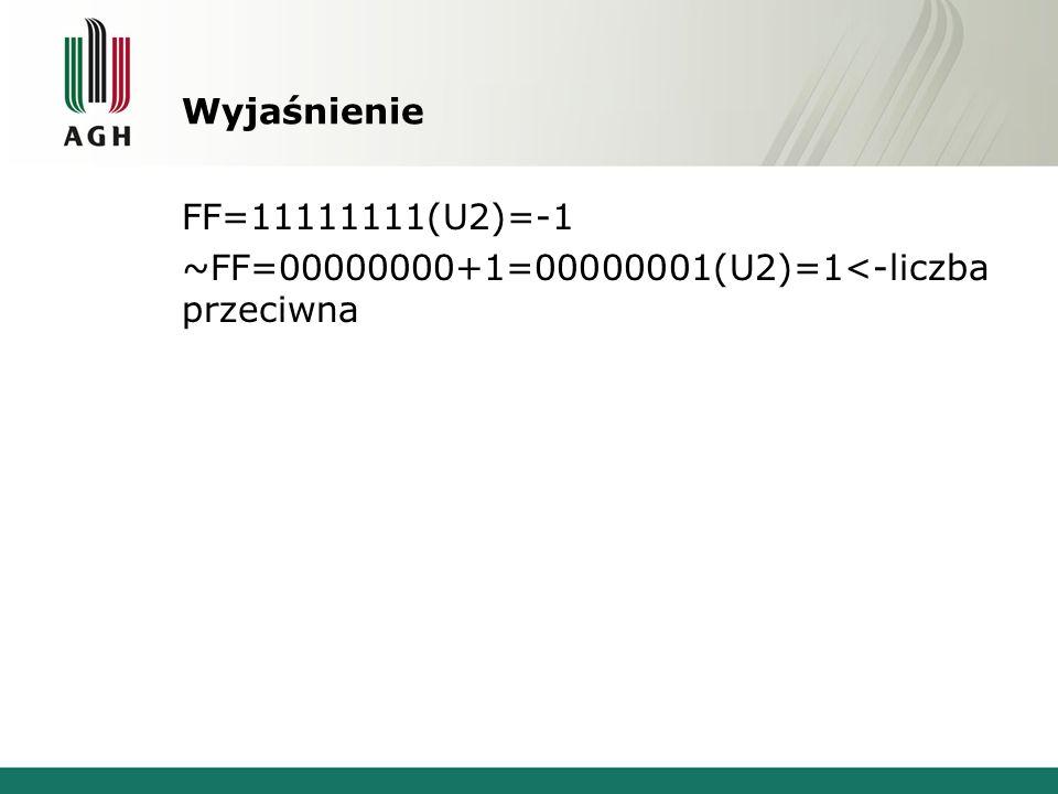 Wyjaśnienie FF=11111111(U2)=-1 ~FF=00000000+1=00000001(U2)=1<-liczba przeciwna