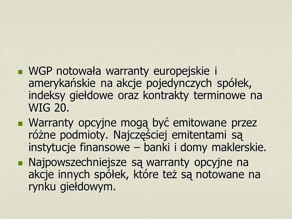 WGP notowała warranty europejskie i amerykańskie na akcje pojedynczych spółek, indeksy giełdowe oraz kontrakty terminowe na WIG 20.