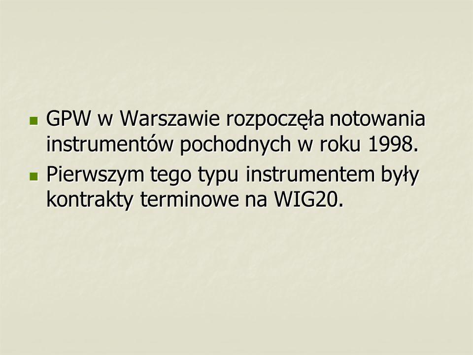 GPW w Warszawie rozpoczęła notowania instrumentów pochodnych w roku 1998.