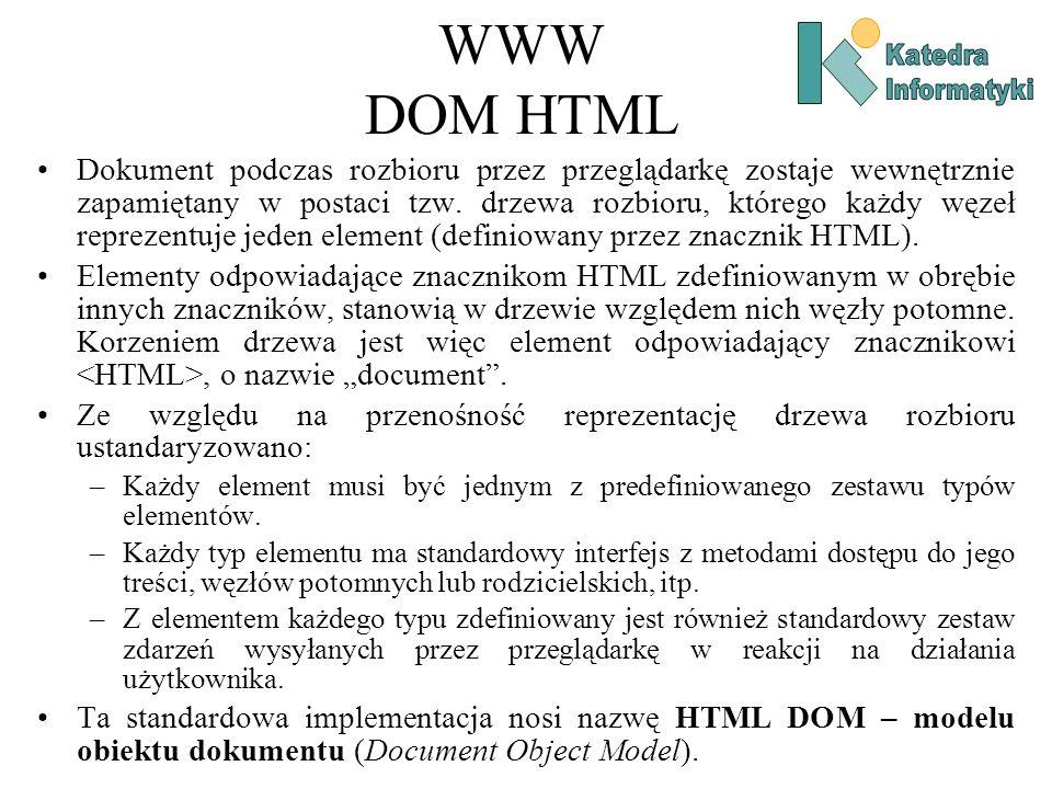 WWW DOM HTML Katedra. Informatyki.