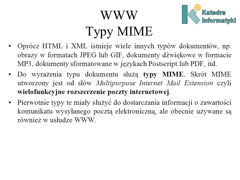 WWW Typy MIME Katedra. Informatyki.
