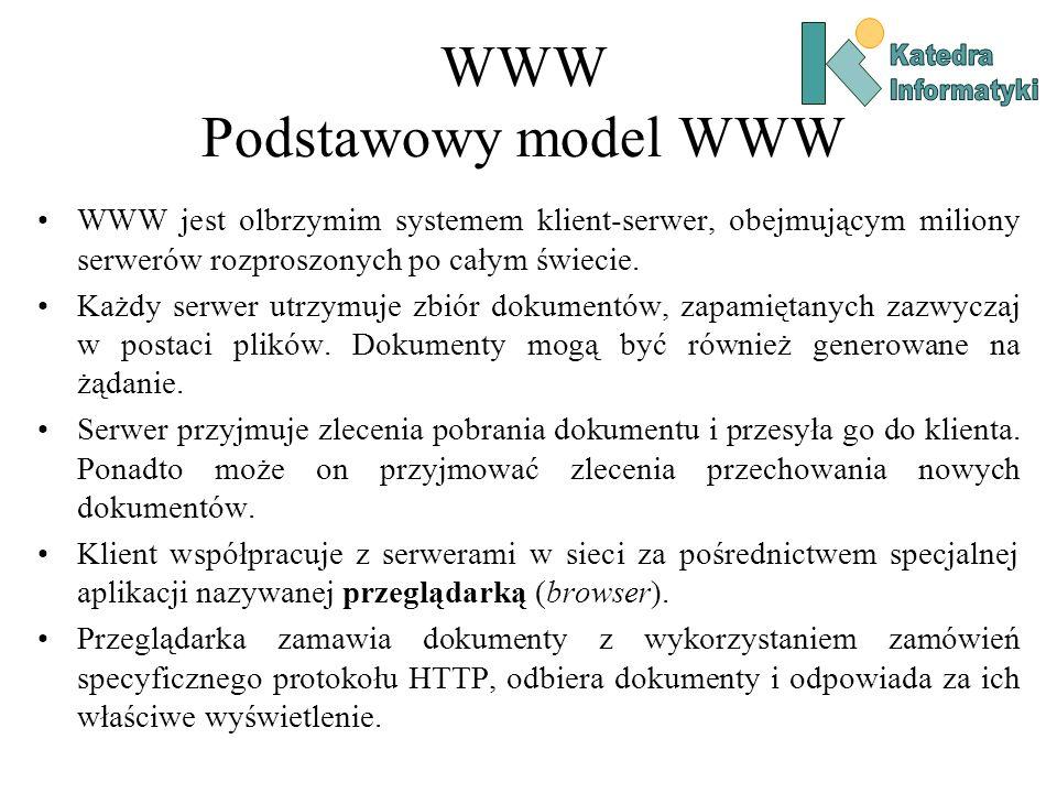 WWW Podstawowy model WWW