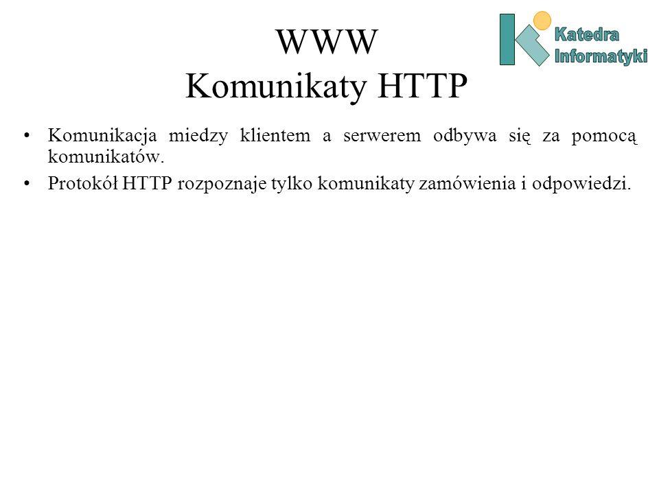 WWW Komunikaty HTTP Katedra. Informatyki. Komunikacja miedzy klientem a serwerem odbywa się za pomocą komunikatów.