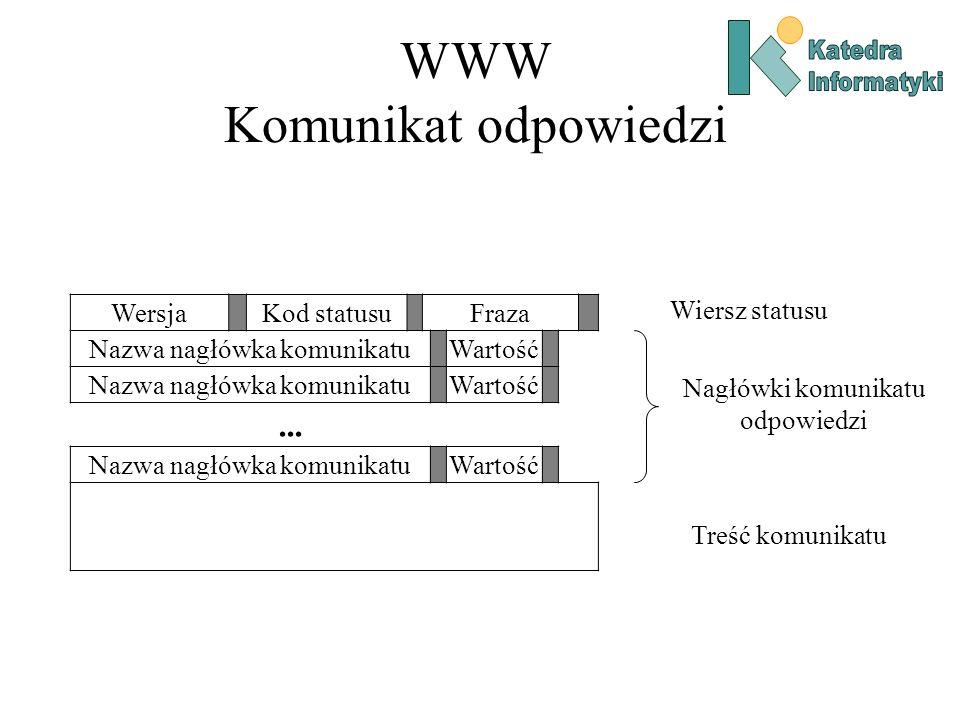 WWW Komunikat odpowiedzi