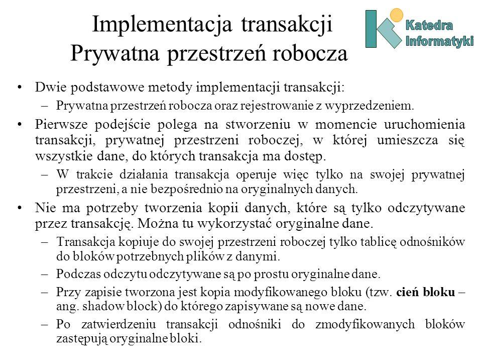 Implementacja transakcji Prywatna przestrzeń robocza