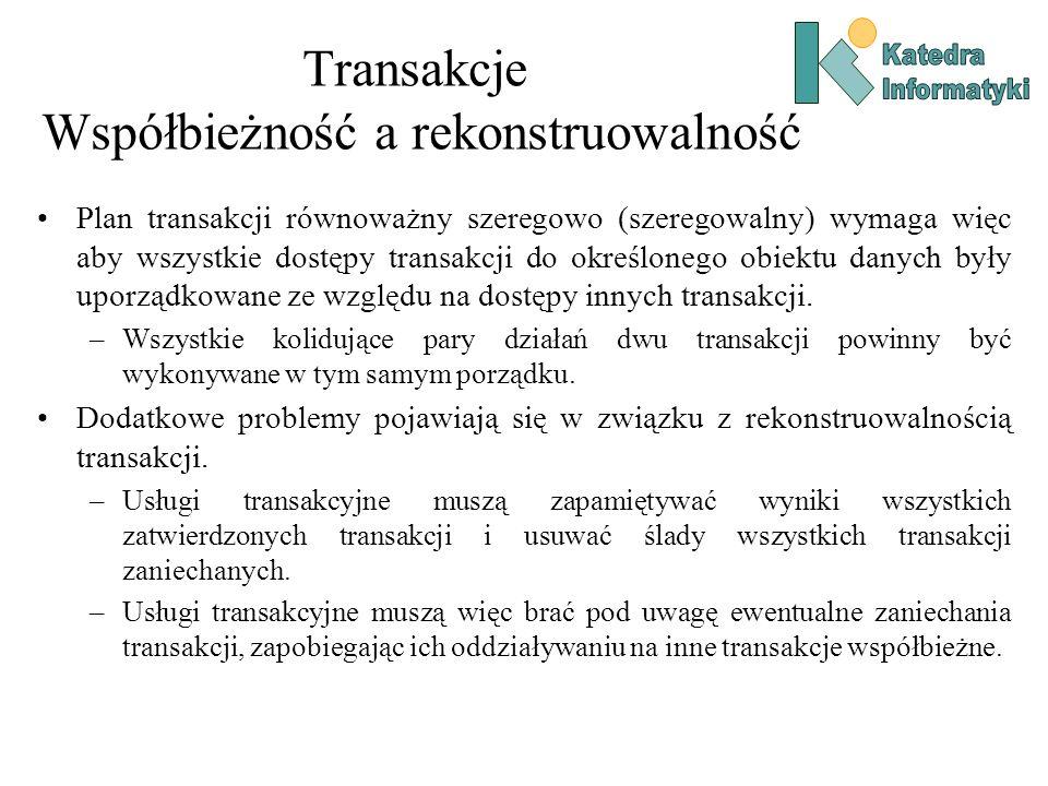 Transakcje Współbieżność a rekonstruowalność