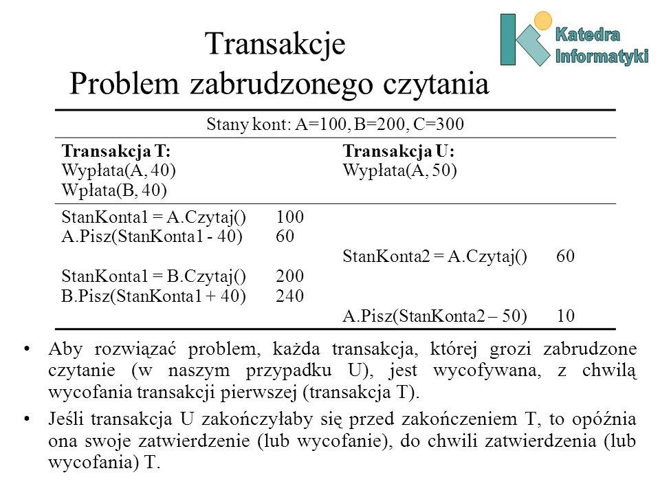Transakcje Problem zabrudzonego czytania