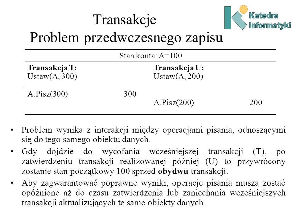 Transakcje Problem przedwczesnego zapisu