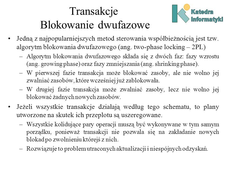 Transakcje Blokowanie dwufazowe