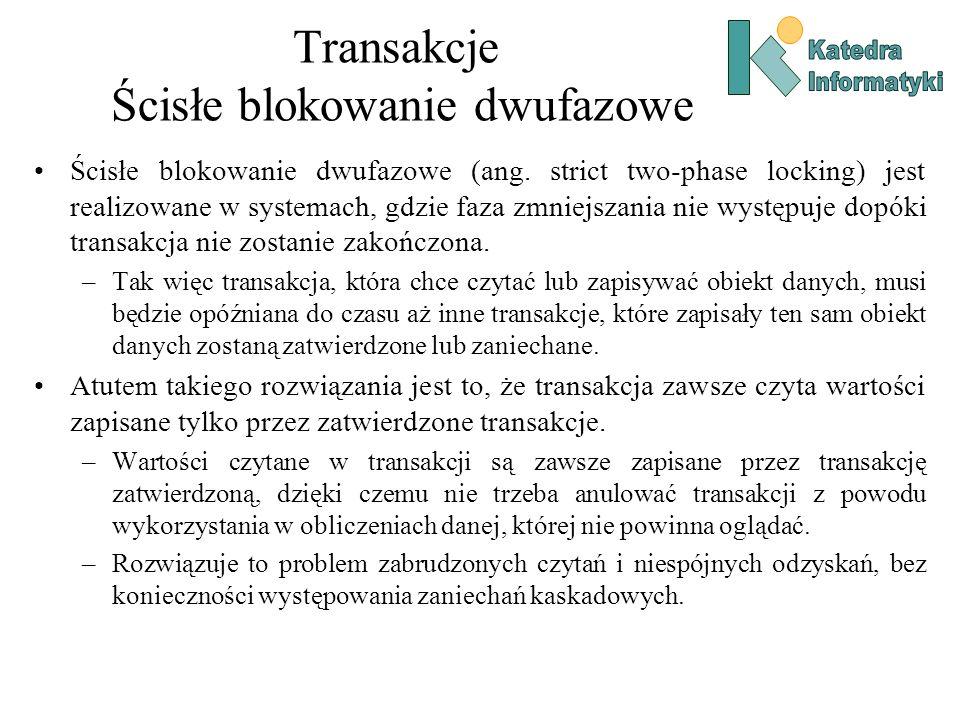 Transakcje Ścisłe blokowanie dwufazowe