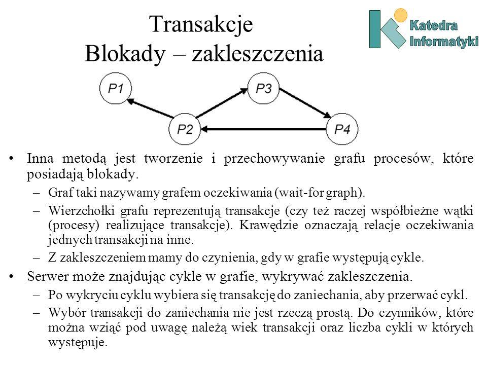 Transakcje Blokady – zakleszczenia