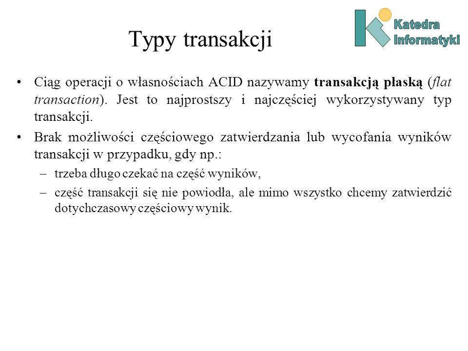 Typy transakcji Katedra. Informatyki.