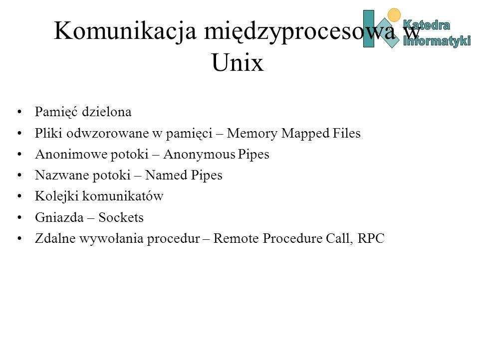 Komunikacja międzyprocesowa w Unix