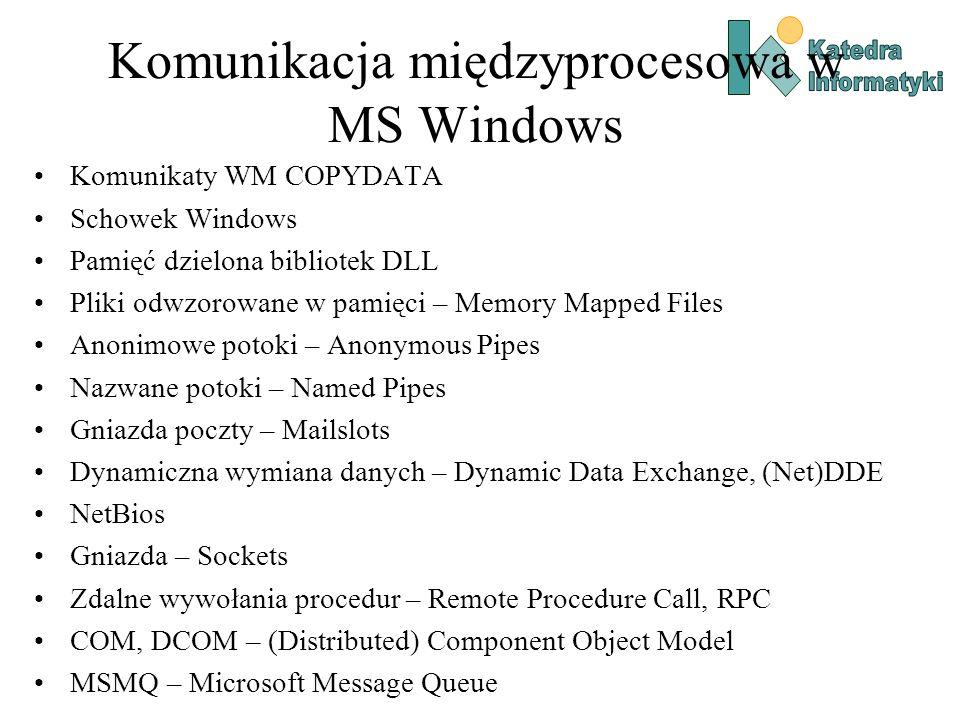 Komunikacja międzyprocesowa w MS Windows
