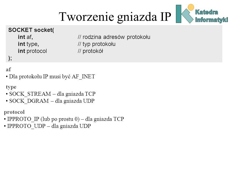 Tworzenie gniazda IP SOCKET socket(