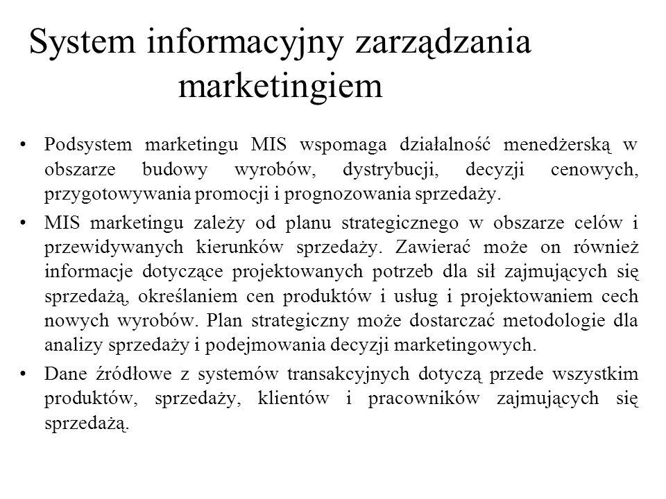 System informacyjny zarządzania marketingiem