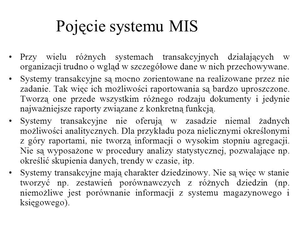 Pojęcie systemu MIS Przy wielu różnych systemach transakcyjnych działających w organizacji trudno o wgląd w szczegółowe dane w nich przechowywane.