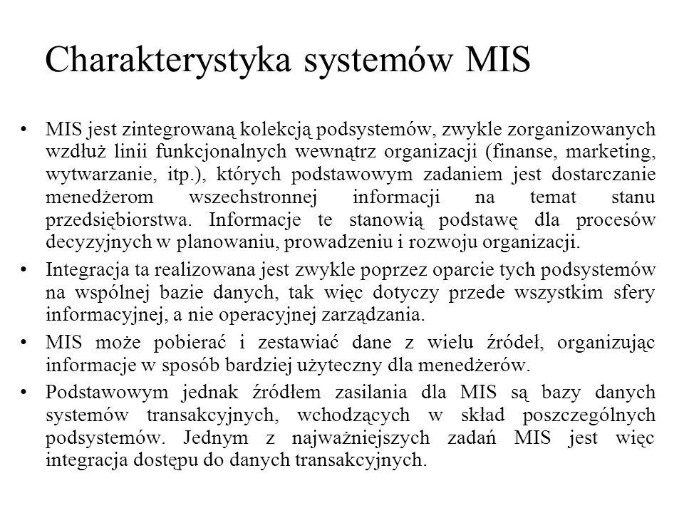 Charakterystyka systemów MIS