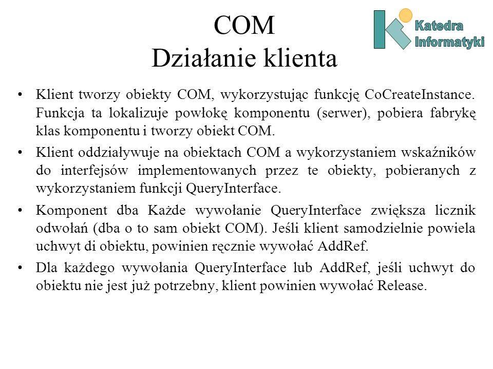 COM Działanie klienta Katedra. Informatyki.