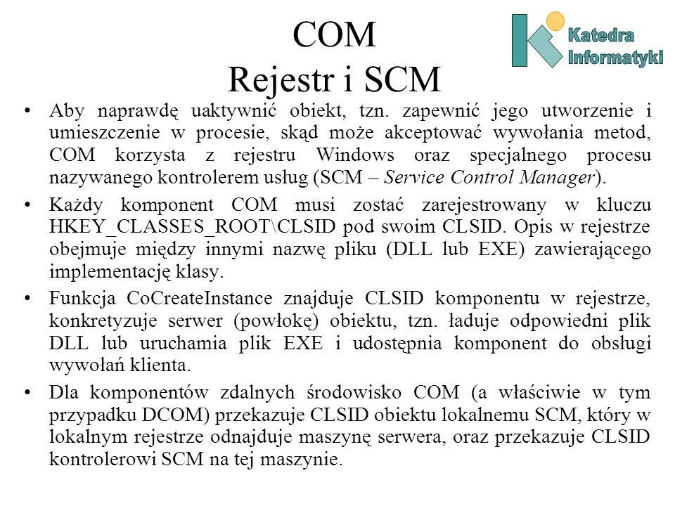 COM Rejestr i SCM Katedra. Informatyki.