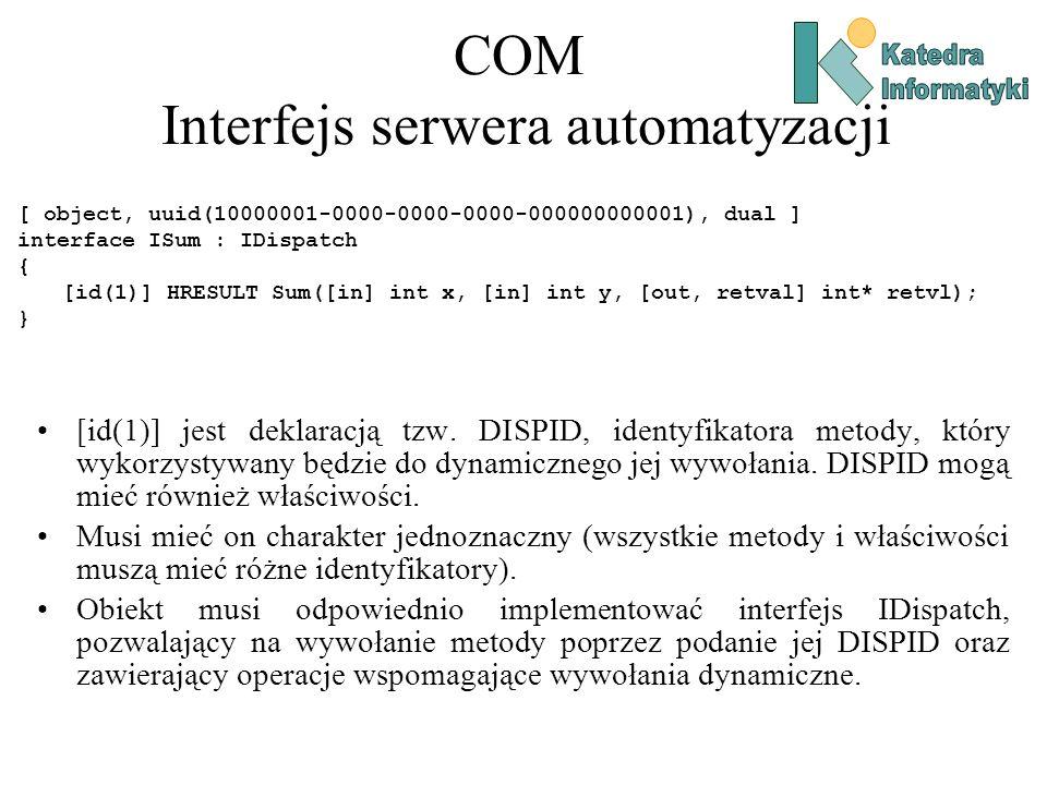 COM Interfejs serwera automatyzacji