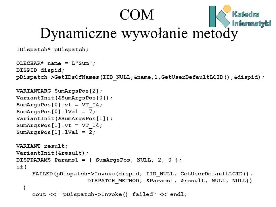 COM Dynamiczne wywołanie metody