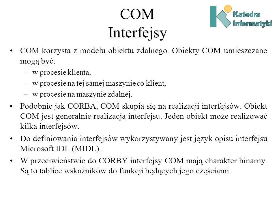 COM Interfejsy Katedra. Informatyki. COM korzysta z modelu obiektu zdalnego. Obiekty COM umieszczane mogą być: