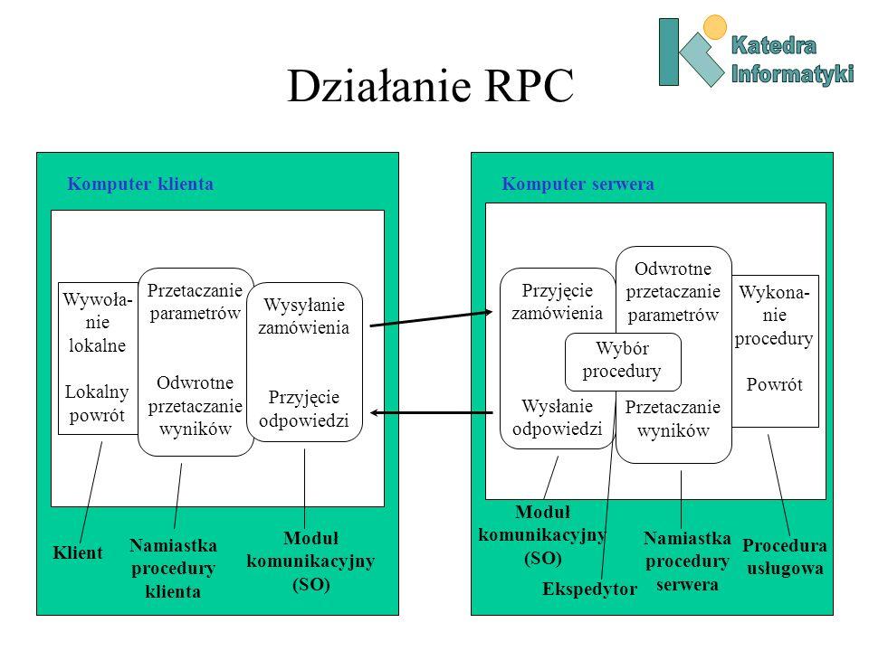 Działanie RPC Komputer klienta Komputer serwera Proces klienta