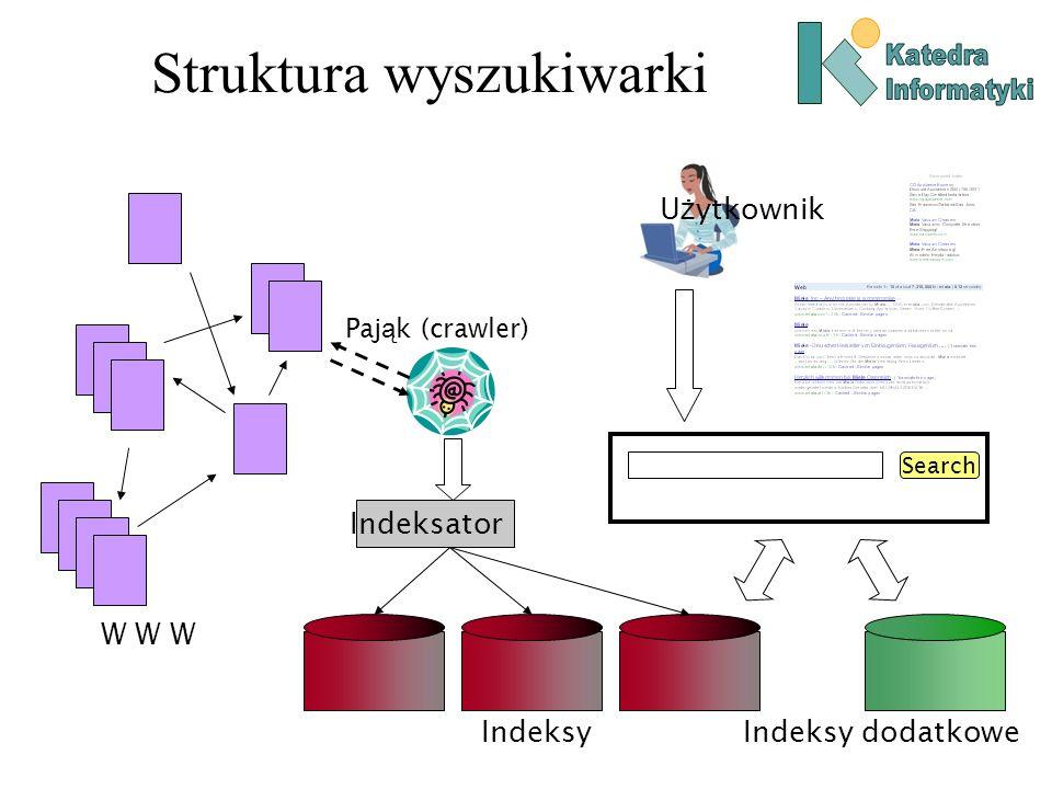 Struktura wyszukiwarki