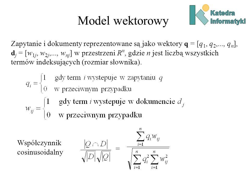 KatedraInformatyki. Model wektorowy.
