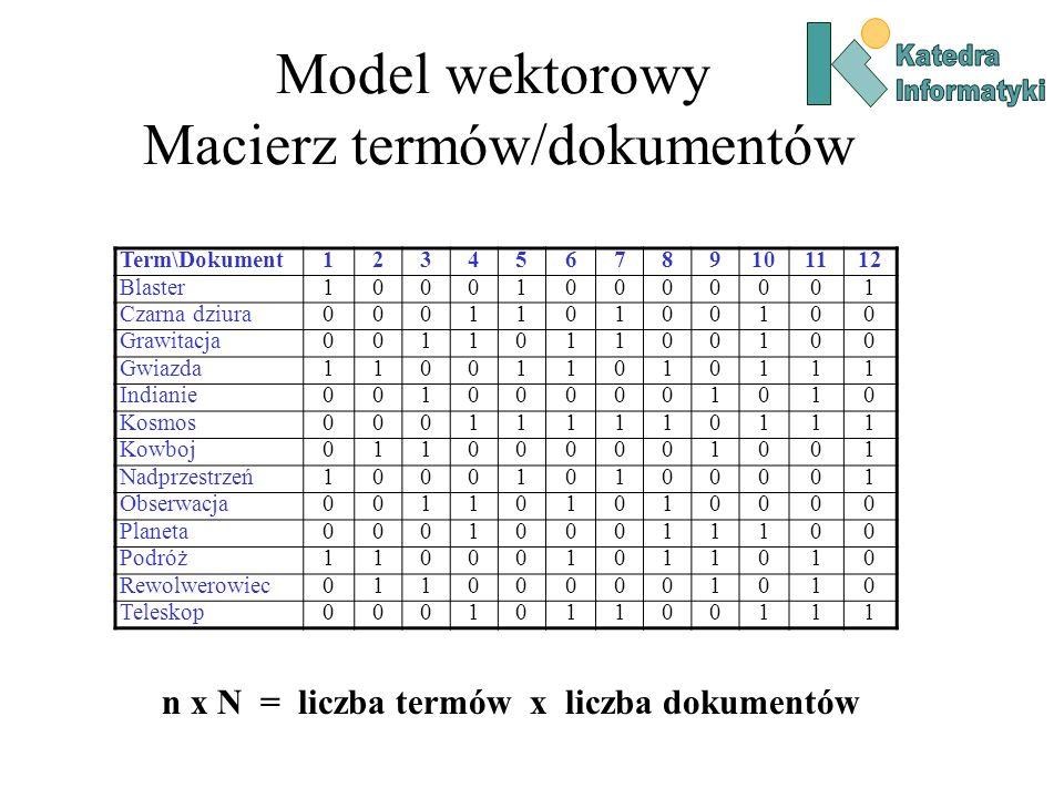 Model wektorowy Macierz termów/dokumentów