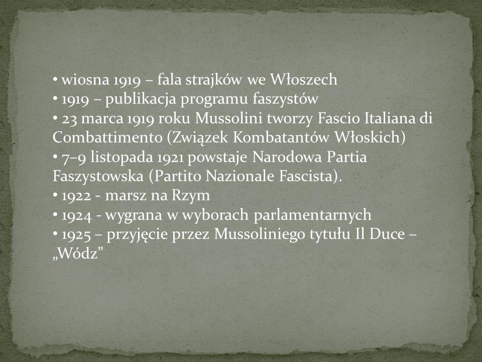 wiosna 1919 – fala strajków we Włoszech