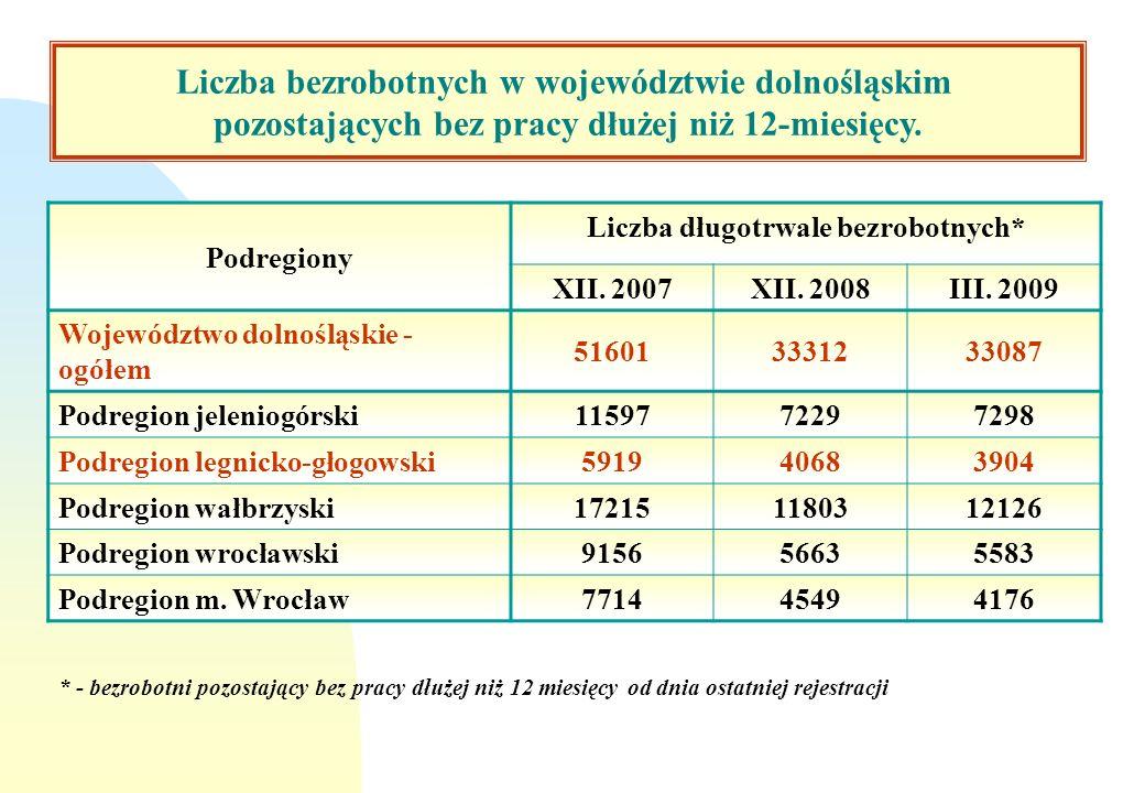 Liczba bezrobotnych w województwie dolnośląskim