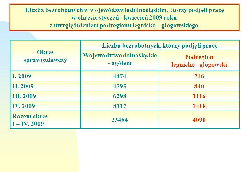 Liczba bezrobotnych w województwie dolnośląskim, którzy podjęli pracę