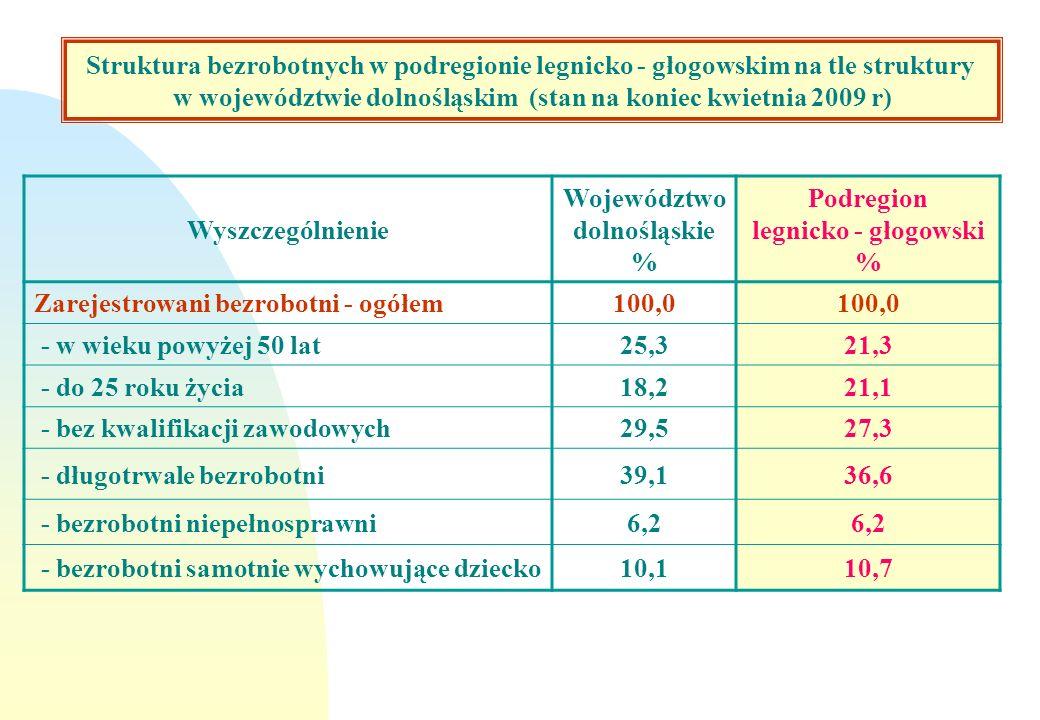 w województwie dolnośląskim (stan na koniec kwietnia 2009 r)