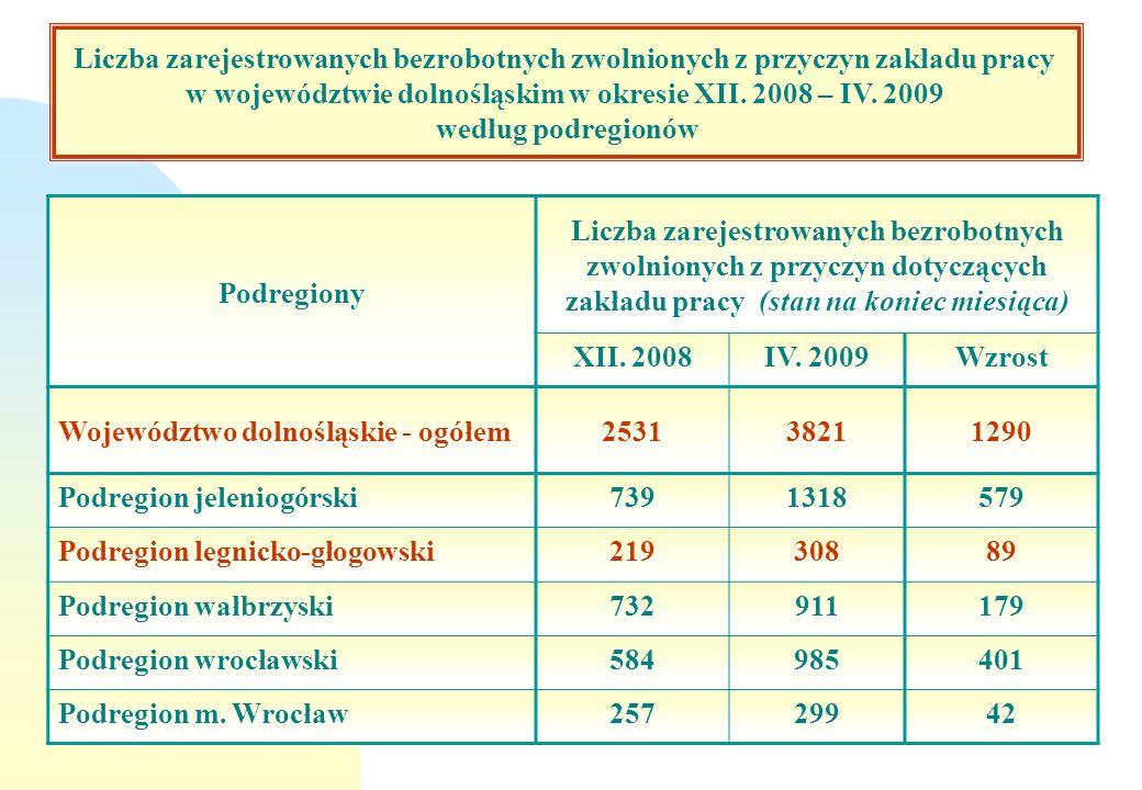 w województwie dolnośląskim w okresie XII. 2008 – IV. 2009