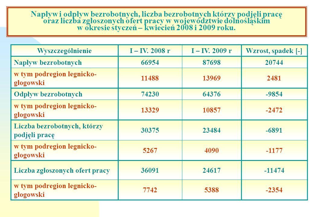 Napływ i odpływ bezrobotnych, liczba bezrobotnych którzy podjęli pracę oraz liczba zgłoszonych ofert pracy w województwie dolnośląskim w okresie styczeń – kwiecień 2008 i 2009 roku.