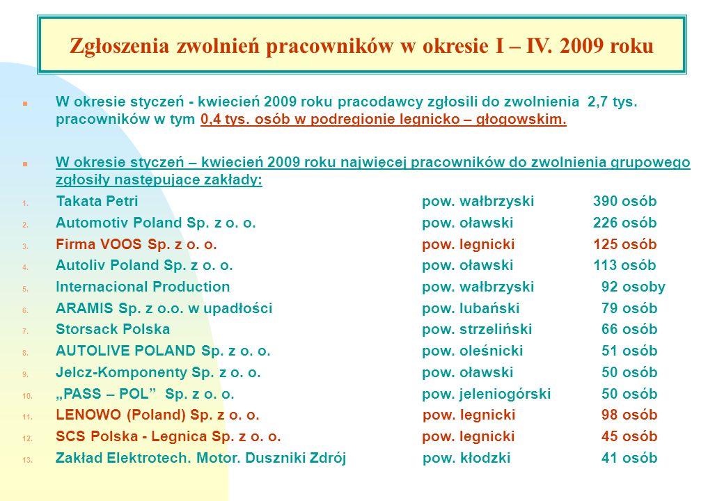 Bezrobotni podejmujący pracę w 2008 roku.