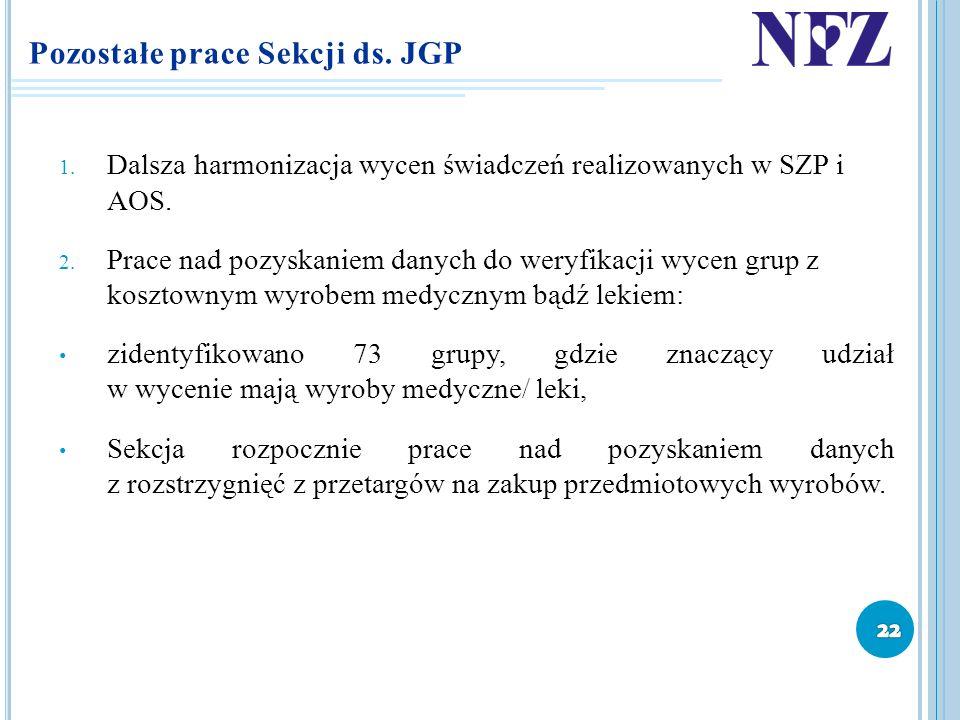 Pozostałe prace Sekcji ds. JGP