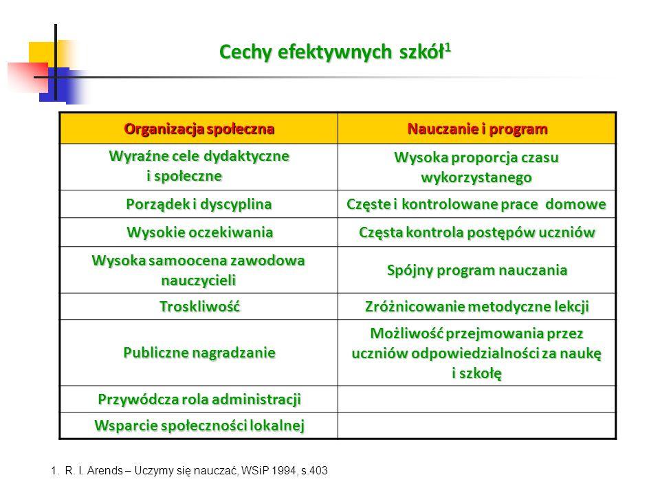 Cechy efektywnych szkół1