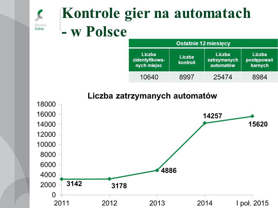 Kontrole gier na automatach - w Polsce