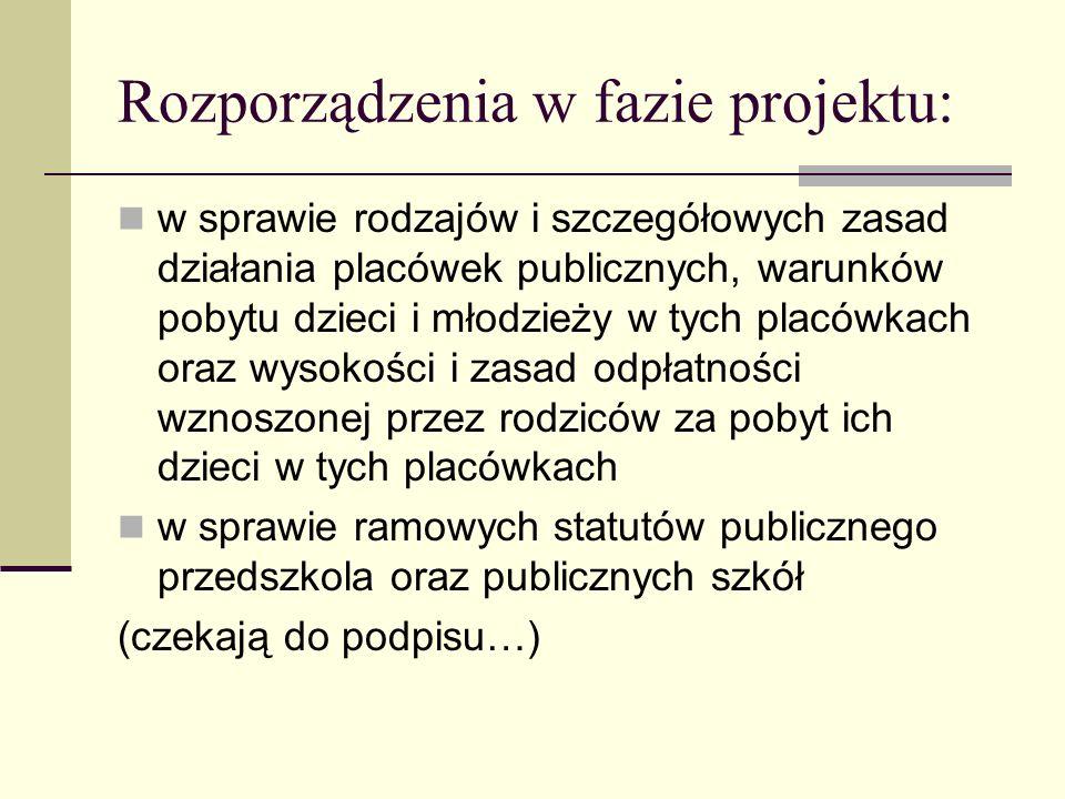 Rozporządzenia w fazie projektu: