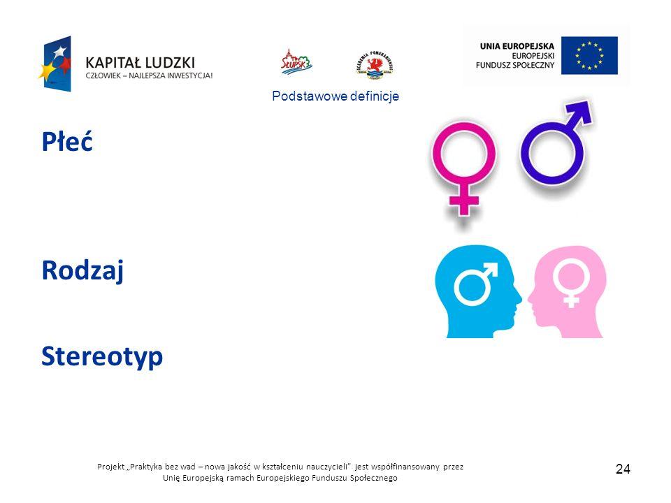 Płeć Rodzaj Stereotyp Podstawowe definicje
