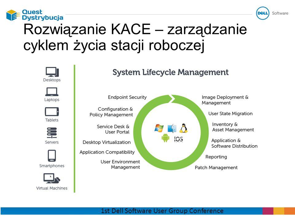 Rozwiązanie KACE – zarządzanie cyklem życia stacji roboczej